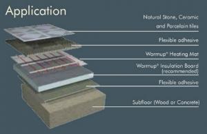 underfloor heating application